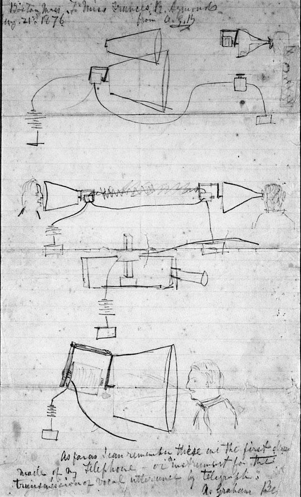 Sketch do telefone, de Graham Bell